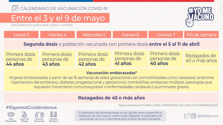 Calendario Vacunacion 03 De Mayo